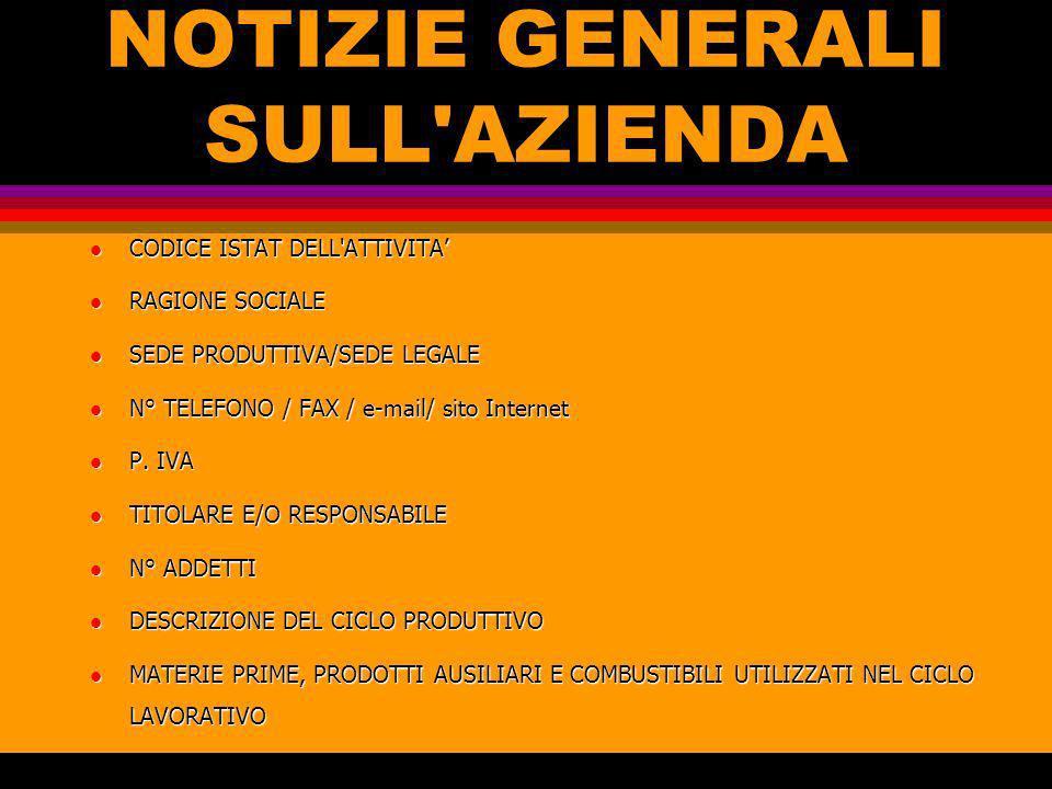 l CODICE ISTAT DELL ATTIVITA l RAGIONE SOCIALE l SEDE PRODUTTIVA/SEDE LEGALE l N° TELEFONO / FAX / e-mail/ sito Internet l P.