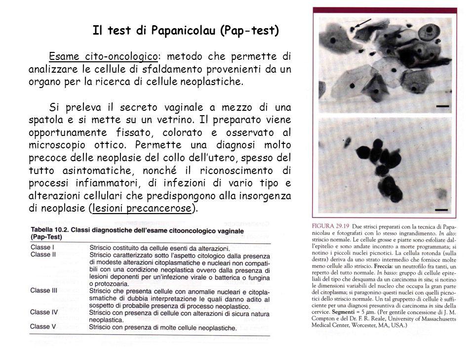 Il test di Papanicolau (Pap-test) Esame cito-oncologico: metodo che permette di analizzare le cellule di sfaldamento provenienti da un organo per la r