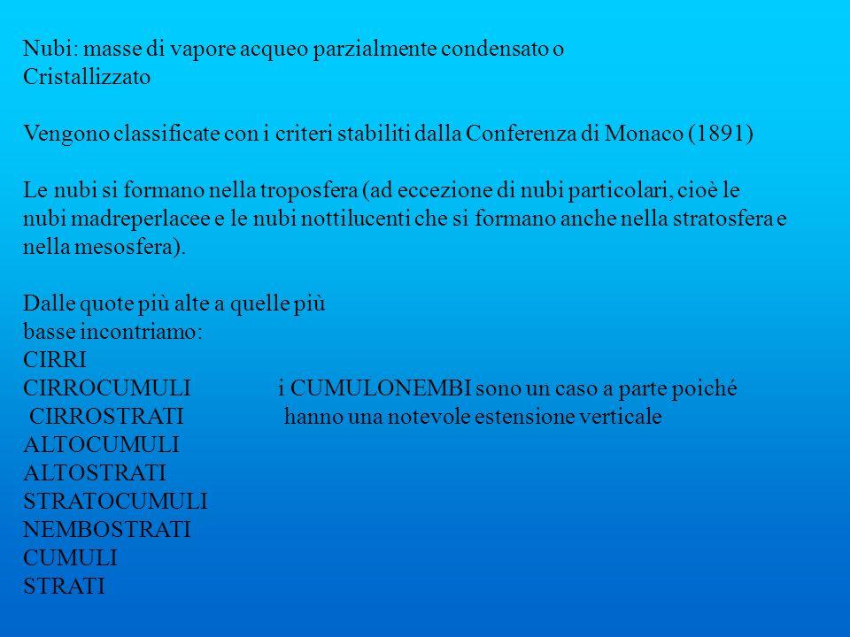Nubi: masse di vapore acqueo parzialmente condensato o Cristallizzato Vengono classificate con i criteri stabiliti dalla Conferenza di Monaco (1891) L