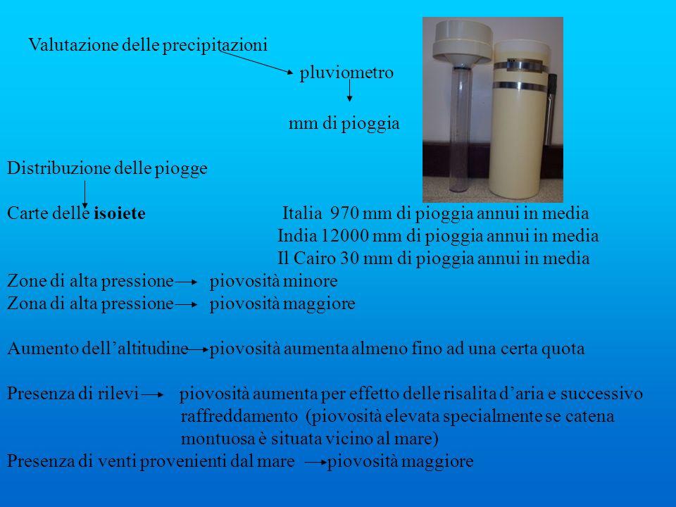Valutazione delle precipitazioni pluviometro mm di pioggia Distribuzione delle piogge Carte delle isoiete Italia 970 mm di pioggia annui in media Indi