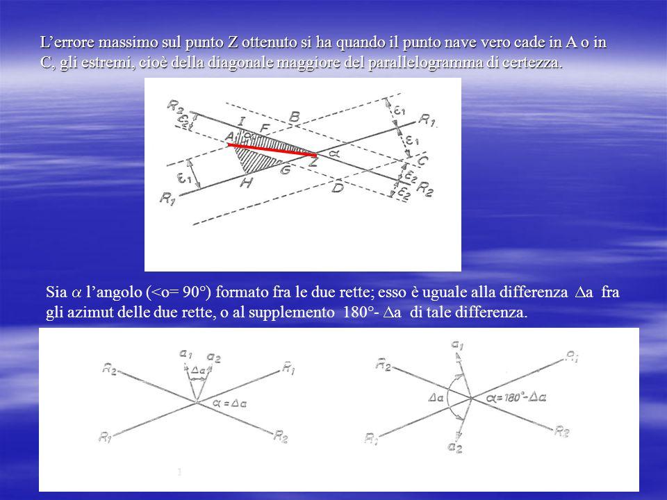 Lerrore massimo sul punto Z ottenuto si ha quando il punto nave vero cade in A o in C, gli estremi, cioè della diagonale maggiore del parallelogramma