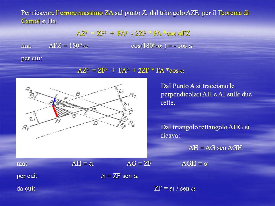 Per ricavare lerrore massimo ZA sul punto Z, dal triangolo AZF, per il Teorema di Carnot si Ha: AZ² = ZF² + FA² - 2ZF * FA *cos AFZ ma: AFZ = 180°- co