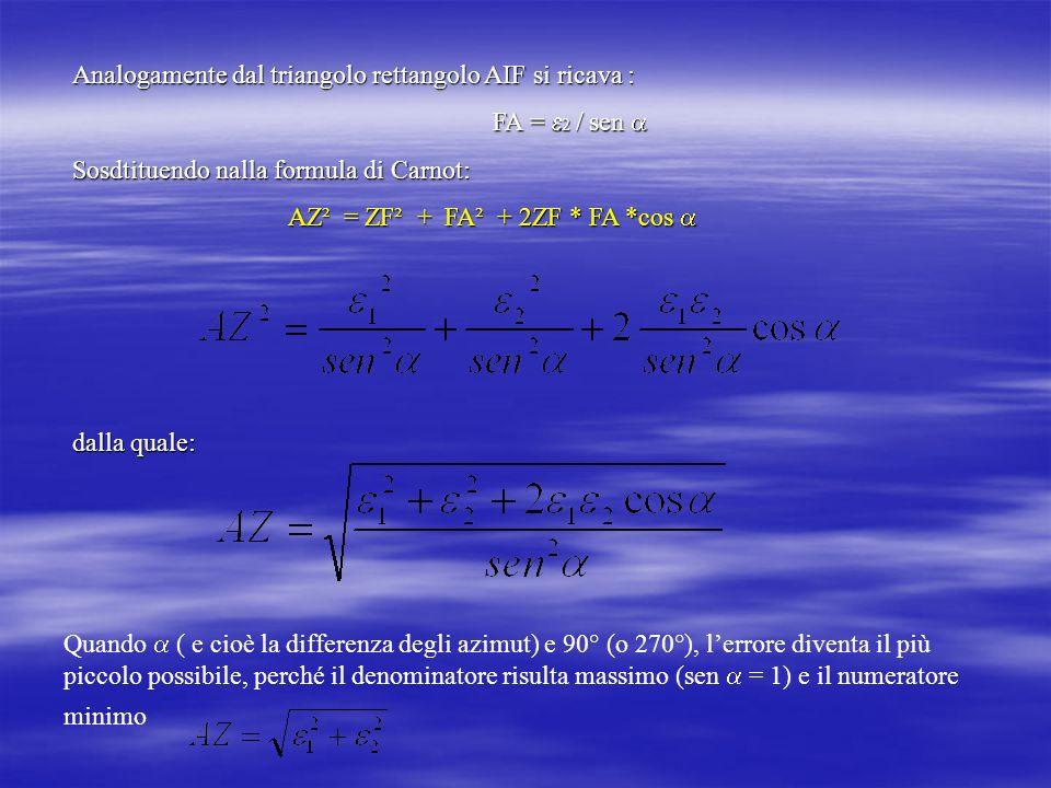Analogamente dal triangolo rettangolo AIF si ricava : FA = 2 / sen FA = 2 / sen Sosdtituendo nalla formula di Carnot: AZ² = ZF² + FA² + 2ZF * FA *cos