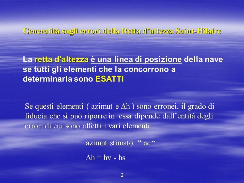 Bisettrice dAltezza Supponiamo che le due rette R 1 R 1 ed R 2 R 2 siano affette da errore uguale; sia O il loro punto dincontro e siano a1 ed a2 le direzioni degli azimut rispettivi, la cui differenza sia ( contata semicircolarmente cioè da 0° a 180°): a = a 1 - a 2 a = a 1 - a 2 Le due rette si tagliano secondo due angoli supplementari ( uno minore, laltro maggiore di 90°) nei quali luno è uguale alla differenza degli azimut a, e laltro a 180°- a.