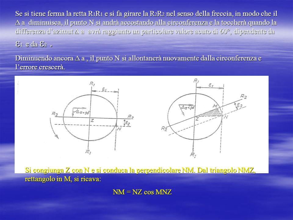 Se si tiene ferma la retta R 1 R 1 e si fa girare la R 2 R 2 nel senso della freccia, in modo che il a diminuisca, il punto N si andrà accostando alla