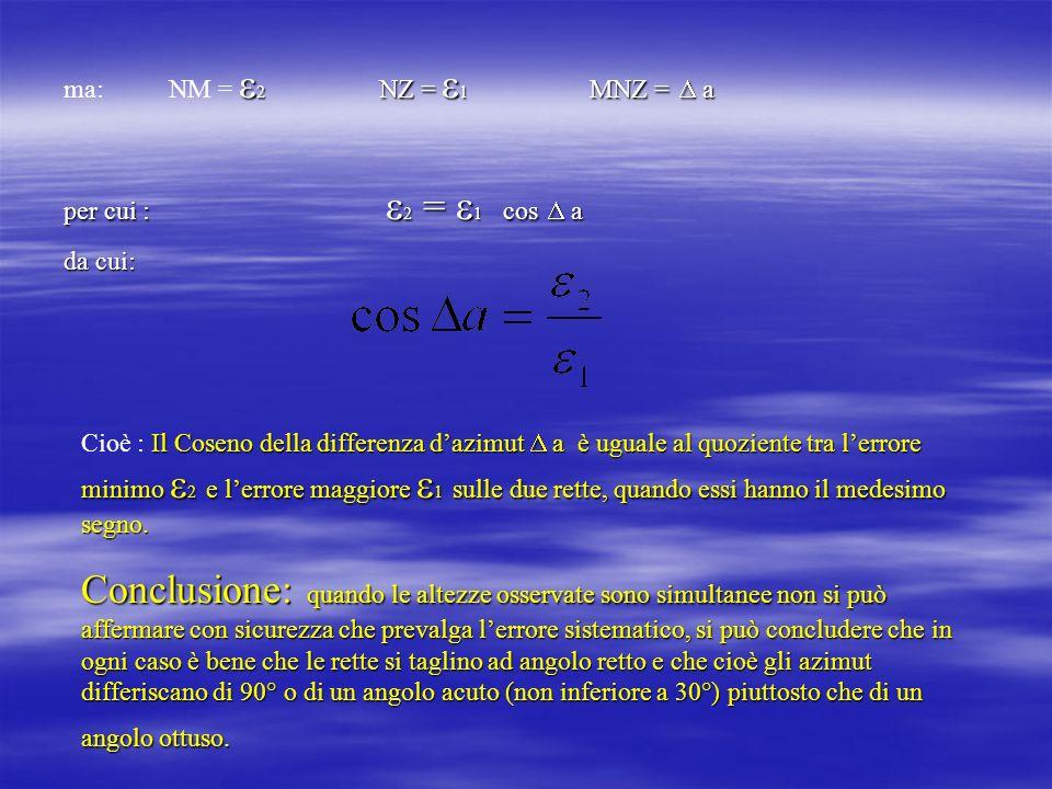 2 NZ = 1 MNZ = a ma: NM = 2 NZ = 1 MNZ = a per cui : 2 = 1 cos a da cui: Il Coseno della differenza dazimut a è uguale al quoziente tra lerrore minimo
