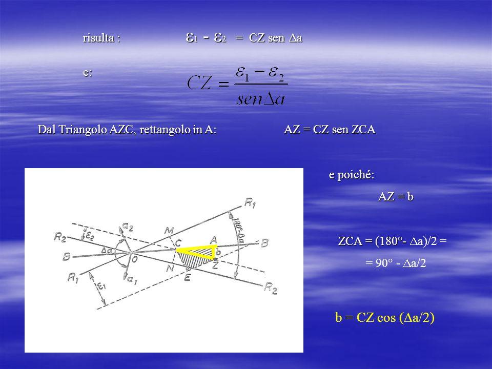 risulta : 1 - 2 = CZ sen a e: Dal Triangolo AZC, rettangolo in A:AZ = CZ sen ZCA e poiché: AZ = b ZCA = (180°- ZCA = (180°- a)/2 = = 90° - a/2 b = CZ