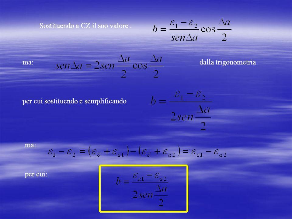 Sostituendo a CZ il suo valore : ma: dalla trigonometria per cui sostituendo e semplificando ma: per cui: