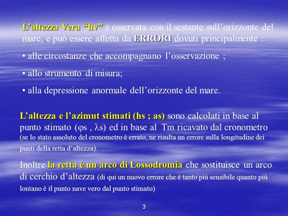 Infatti, poiché per ipotesi le due rette sono affette da errori uguali ( e cioè sistematici ), tali errori, comunque grandi, fanno trasportare entrambe le rette parallelamente a se stesse, della medesima quantità, nel senso dei rispettivi azimut o in senso contrario; per cui ilpunto di incontro delle due rette vere (non affette da errore ) coincide con un punto della bisettrice; e quindi il punto nave si trova sulla bisettrice Infatti, poiché per ipotesi le due rette sono affette da errori uguali ( e cioè sistematici ), tali errori, comunque grandi, fanno trasportare entrambe le rette parallelamente a se stesse, della medesima quantità, nel senso dei rispettivi azimut o in senso contrario; per cui il punto di incontro delle due rette vere (non affette da errore ) coincide con un punto della bisettrice; e quindi il punto nave si trova sulla bisettrice.