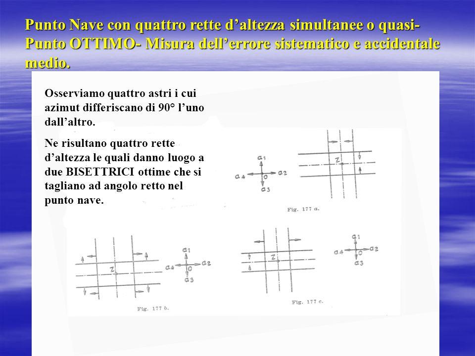 Punto Nave con quattro rette daltezza simultanee o quasi- Punto OTTIMO- Misura dellerrore sistematico e accidentale medio. Osserviamo quattro astri i