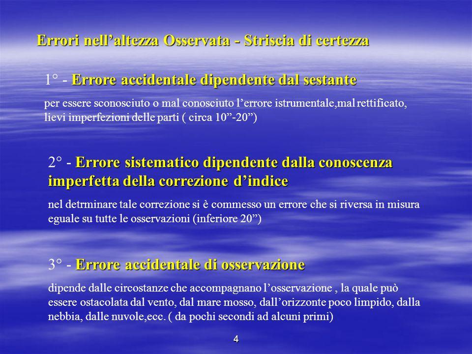 4 Errori nellaltezza Osservata - Striscia di certezza Errore accidentale dipendente dal sestante 1° - Errore accidentale dipendente dal sestante per e