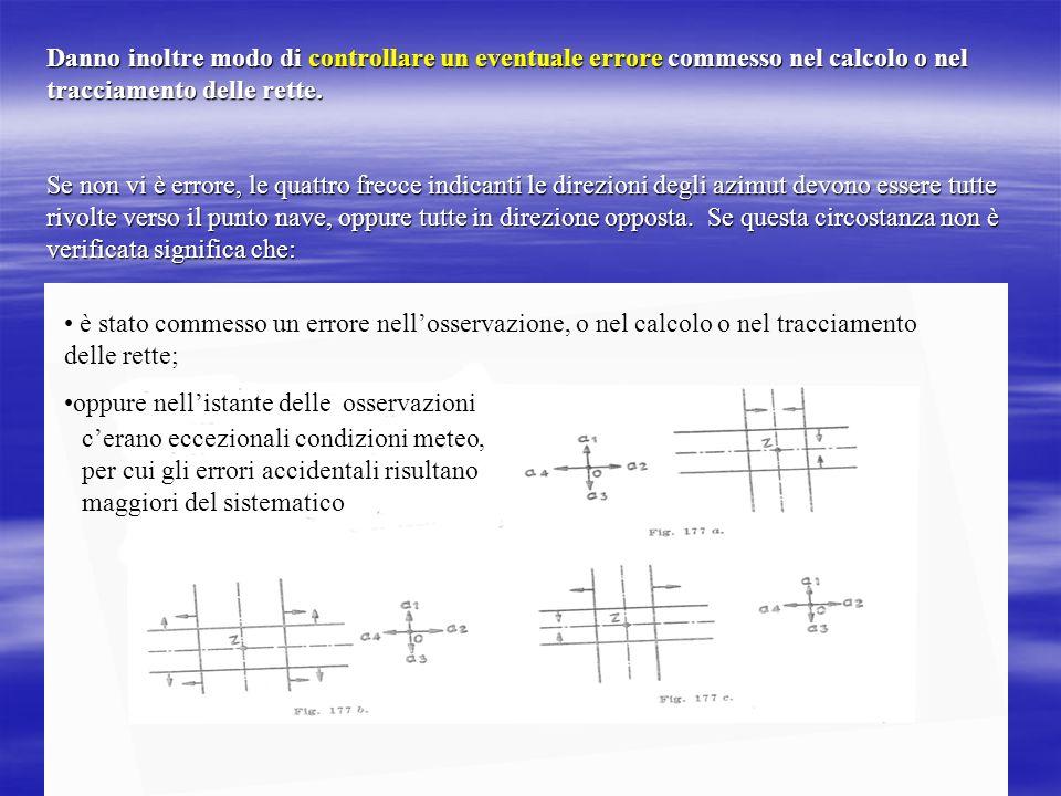 Danno inoltre modo di controllare un eventuale errore commesso nel calcolo o nel tracciamento delle rette. Se non vi è errore, le quattro frecce indic