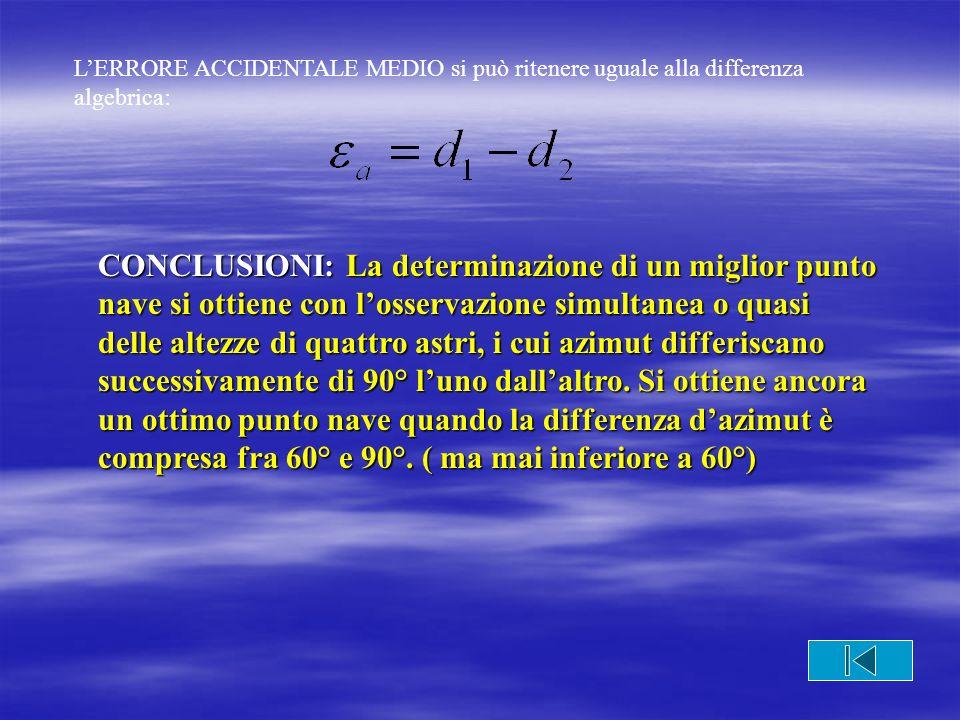 LERRORE ACCIDENTALE MEDIO si può ritenere uguale alla differenza algebrica: CONCLUSIONI: La determinazione di un miglior punto nave si ottiene con los