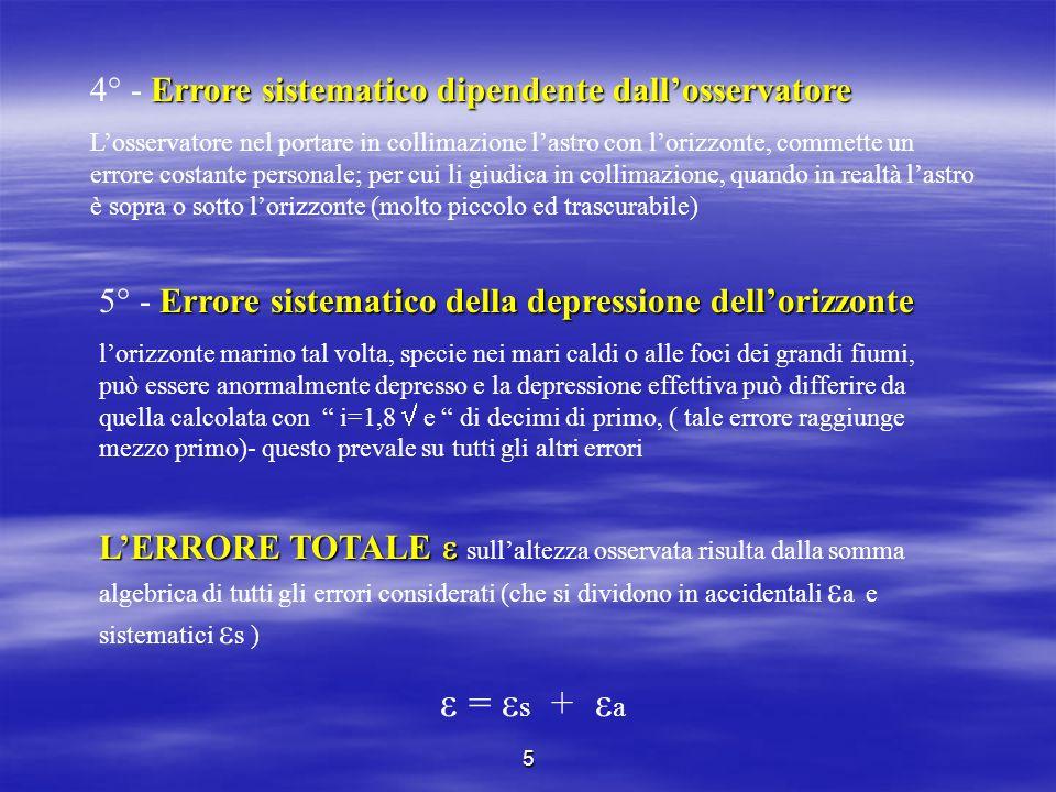 5 Errore sistematico dipendente dallosservatore 4° - Errore sistematico dipendente dallosservatore Losservatore nel portare in collimazione lastro con