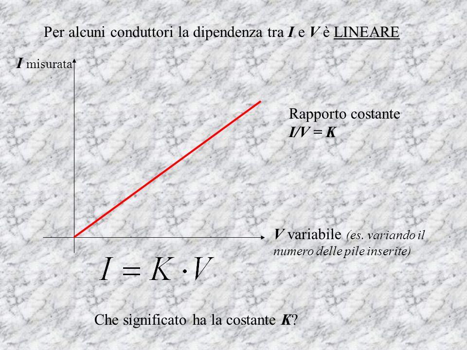 LINEARE Per alcuni conduttori la dipendenza tra I e V è LINEARE V variabile (es. variando il numero delle pile inserite) I misurata Rapporto costante