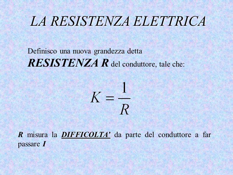 LA RESISTENZA ELETTRICA Definisco una nuova grandezza detta RESISTENZA R del conduttore, tale che: DIFFICOLTA R misura la DIFFICOLTA da parte del cond