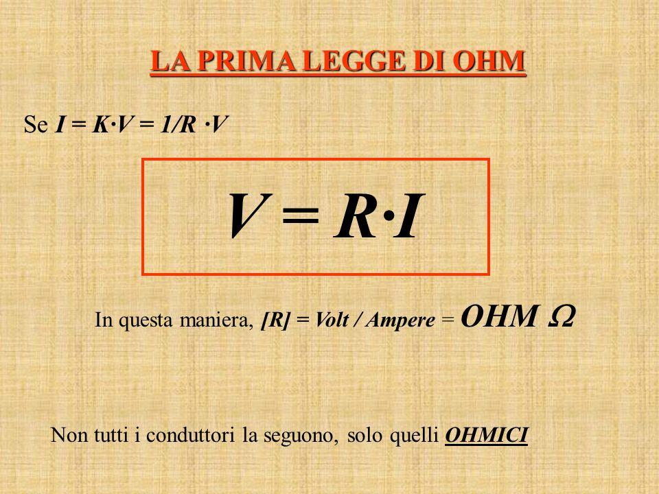 LA PRIMA LEGGE DI OHM Se I = K·V = 1/R ·V V = R·I In questa maniera, [R] = Volt / Ampere = OHM Non tutti i conduttori la seguono, solo quelli OHMICI
