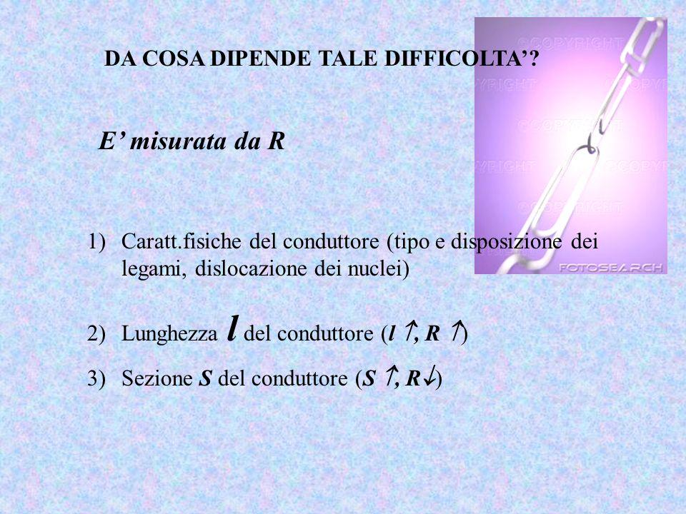 DA COSA DIPENDE TALE DIFFICOLTA? 1)Caratt.fisiche del conduttore (tipo e disposizione dei legami, dislocazione dei nuclei) 2)Lunghezza l del conduttor