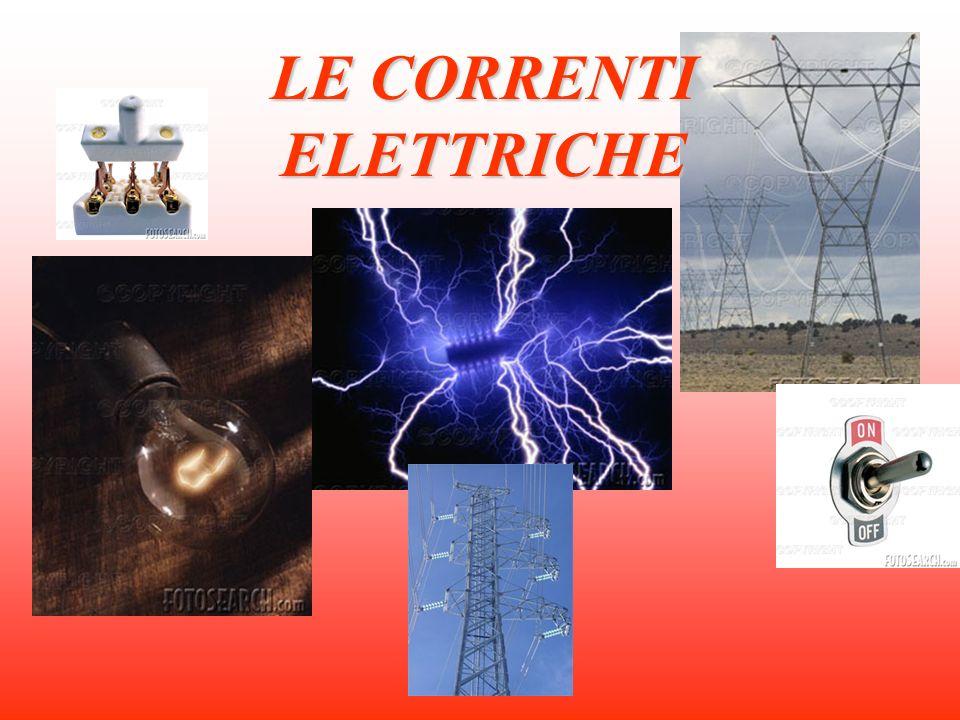 difficoltà nel moto CAUSATA DA URTI fra le cariche e le particelle del materiale URTO = DISSIPAZIONE DI ENERGIA (cfr.