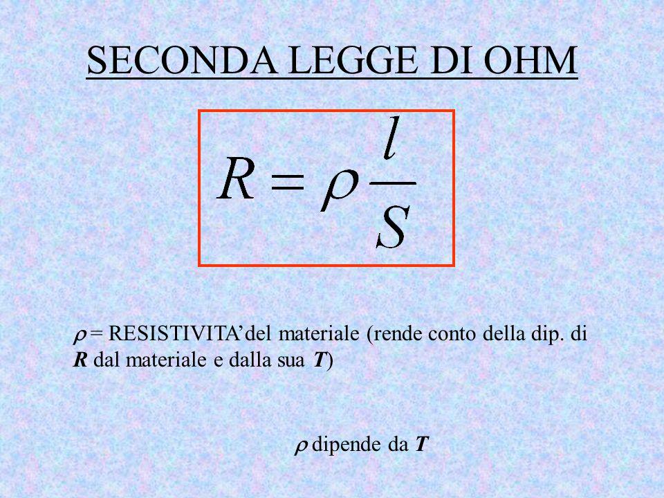 SECONDA LEGGE DI OHM = RESISTIVITAdel materiale (rende conto della dip. di R dal materiale e dalla sua T) dipende da T