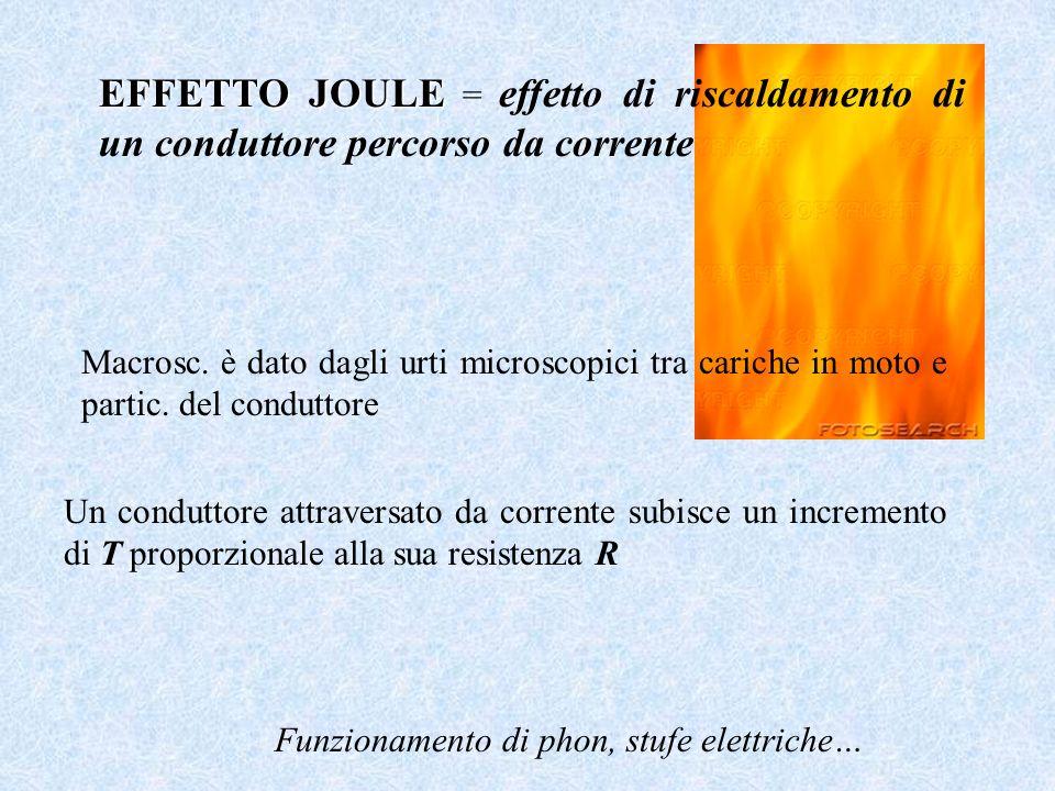 EFFETTO JOULE EFFETTO JOULE = effetto di riscaldamento di un conduttore percorso da corrente Macrosc. è dato dagli urti microscopici tra cariche in mo