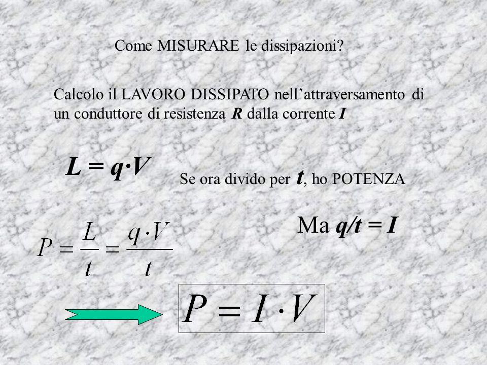 Come MISURARE le dissipazioni? Calcolo il LAVORO DISSIPATO nellattraversamento di un conduttore di resistenza R dalla corrente I L = q·V Se ora divido