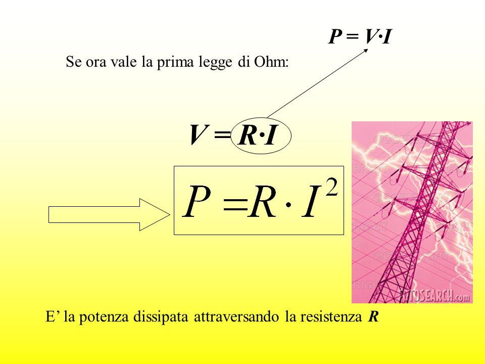 Se ora vale la prima legge di Ohm: V = R·I P = V·I E la potenza dissipata attraversando la resistenza R