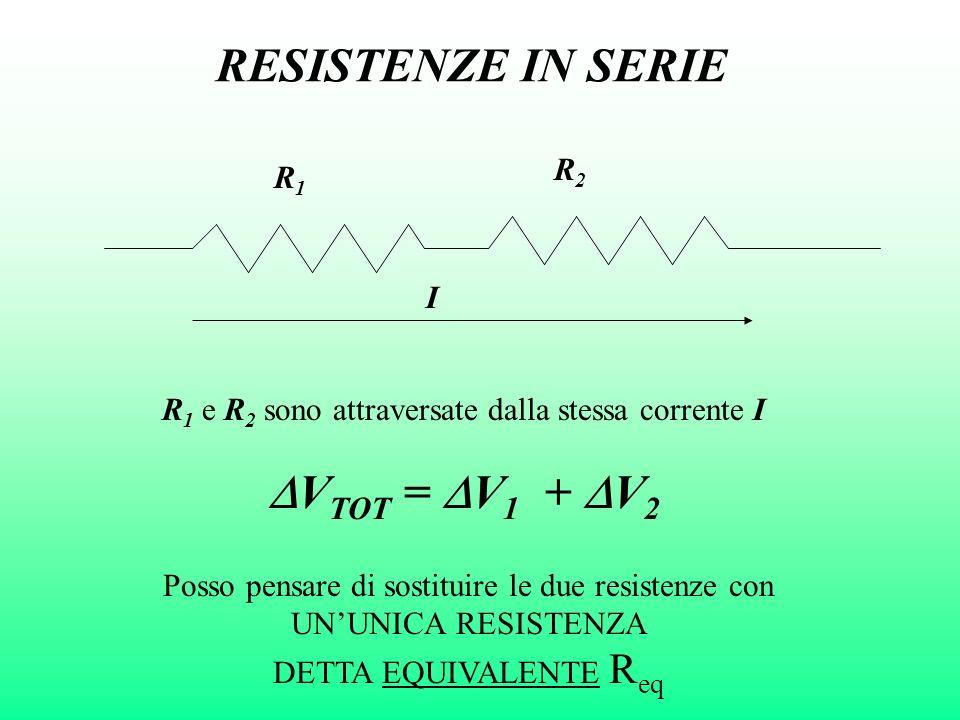 RESISTENZE IN SERIE R1R1 R2R2 I R 1 e R 2 sono attraversate dalla stessa corrente I V TOT = V 1 + V 2 Posso pensare di sostituire le due resistenze co