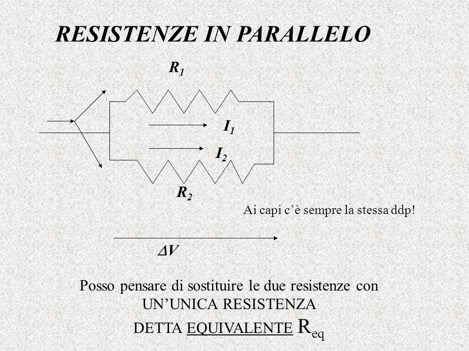 RESISTENZE IN PARALLELO R1R1 R2R2 V I1I1 I2I2 Ai capi cè sempre la stessa ddp! Posso pensare di sostituire le due resistenze con UNUNICA RESISTENZA DE