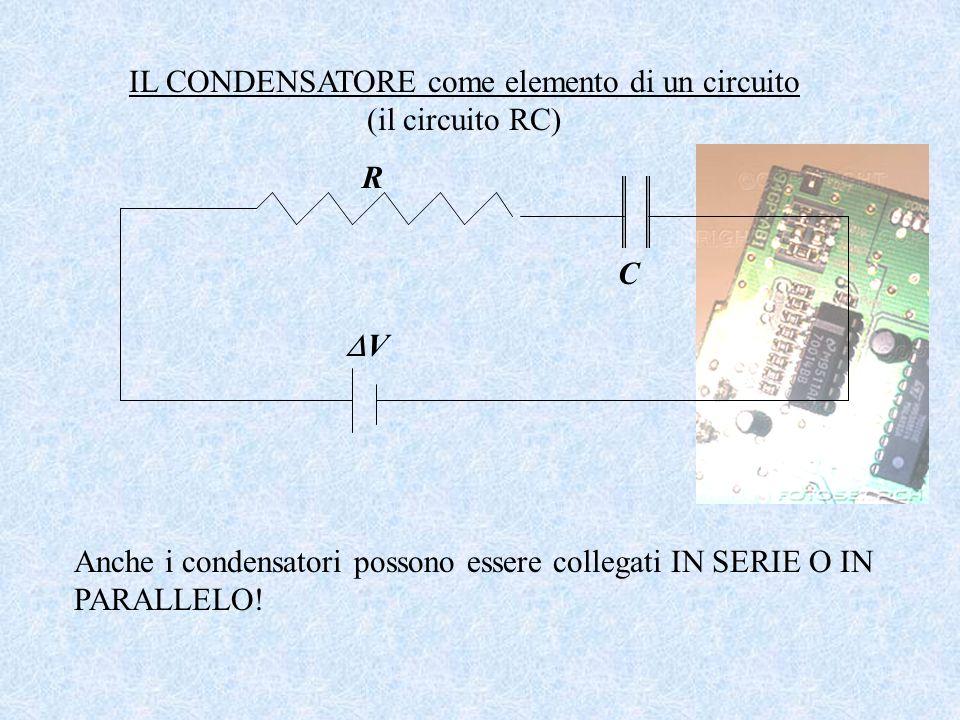 IL CONDENSATORE come elemento di un circuito (il circuito RC) R V C Anche i condensatori possono essere collegati IN SERIE O IN PARALLELO!