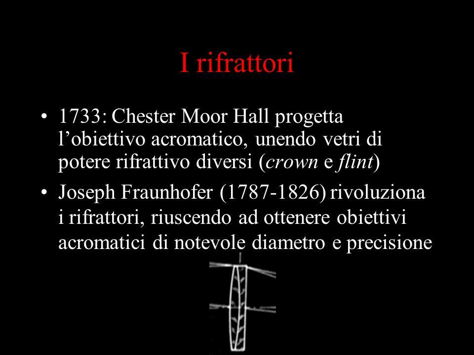 I rifrattori 1733: Chester Moor Hall progetta lobiettivo acromatico, unendo vetri di potere rifrattivo diversi (crown e flint) Joseph Fraunhofer (1787