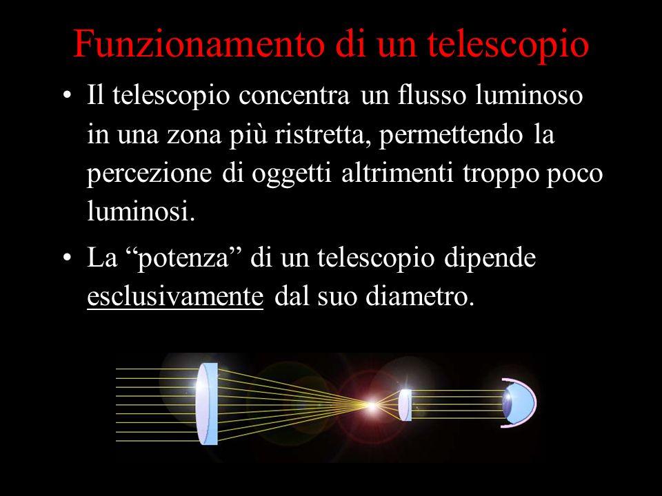 Funzionamento di un telescopio Lingrandimento ha la funzione secondaria di permettere la percezione di dettagli al di sotto del potere di risoluzione dellocchio Per concentrare un flusso luminoso si sfruttano le proprietà di rifrazione e/o di riflessione della luce