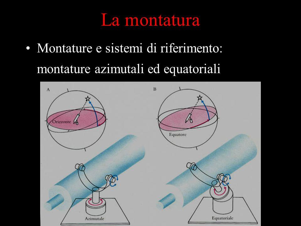 La montatura Montature e sistemi di riferimento: montature azimutali ed equatoriali