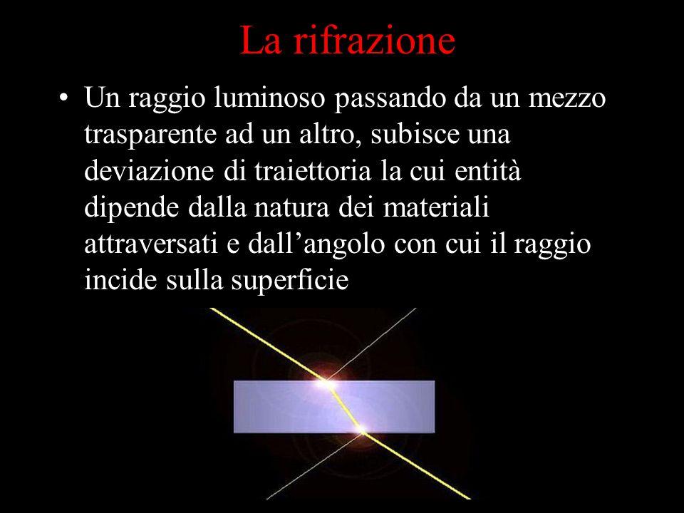 La rifrazione Un raggio luminoso passando da un mezzo trasparente ad un altro, subisce una deviazione di traiettoria la cui entità dipende dalla natur