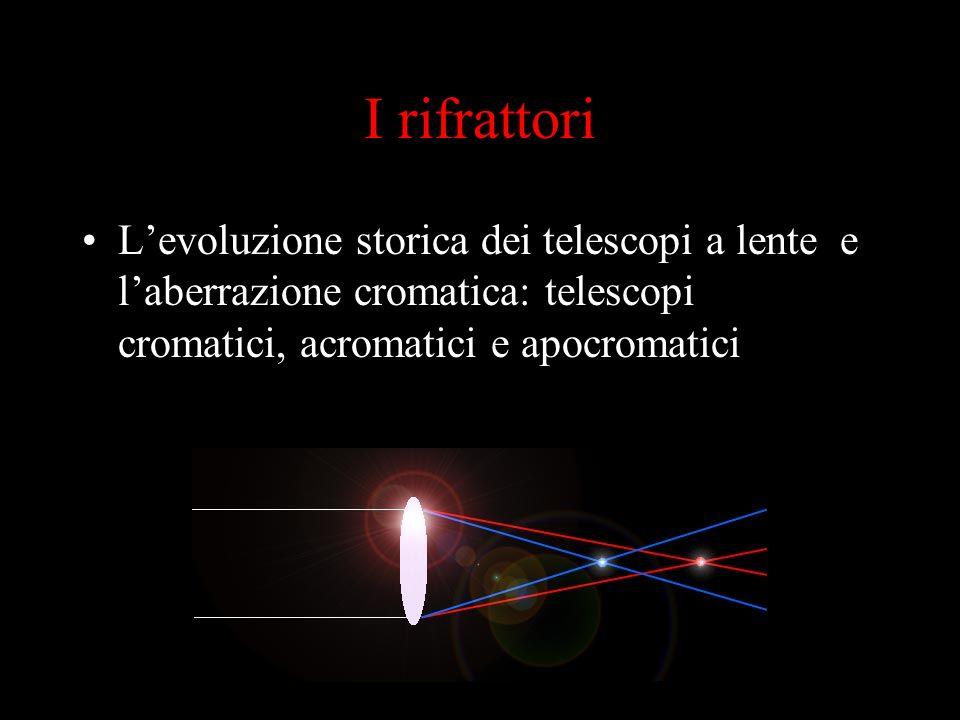 I rifrattori Levoluzione storica dei telescopi a lente e laberrazione cromatica: telescopi cromatici, acromatici e apocromatici