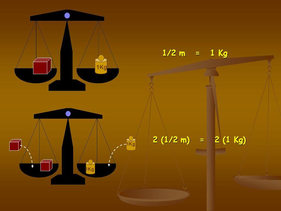 1Kg 1 m = 1 Kg + 1/2 m 1 m = 1 Kg + 1/2 m 1 m - 1/2 m = 1 Kg + 1/2 m - 1/2 m 1Kg