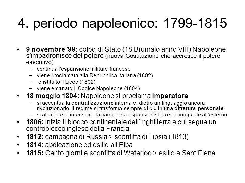 4. periodo napoleonico: 1799-1815 9 novembre '99: colpo di Stato (18 Brumaio anno VIII) Napoleone s'impadronisce del potere (nuova Costituzione che ac