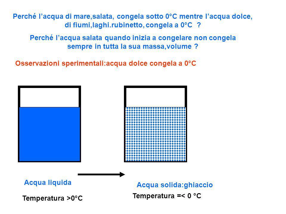 Perché lacqua di mare,salata, congela sotto 0°C mentre lacqua dolce, di fiumi,laghi.rubinetto, congela a 0°C ? Perché lacqua salata quando inizia a co