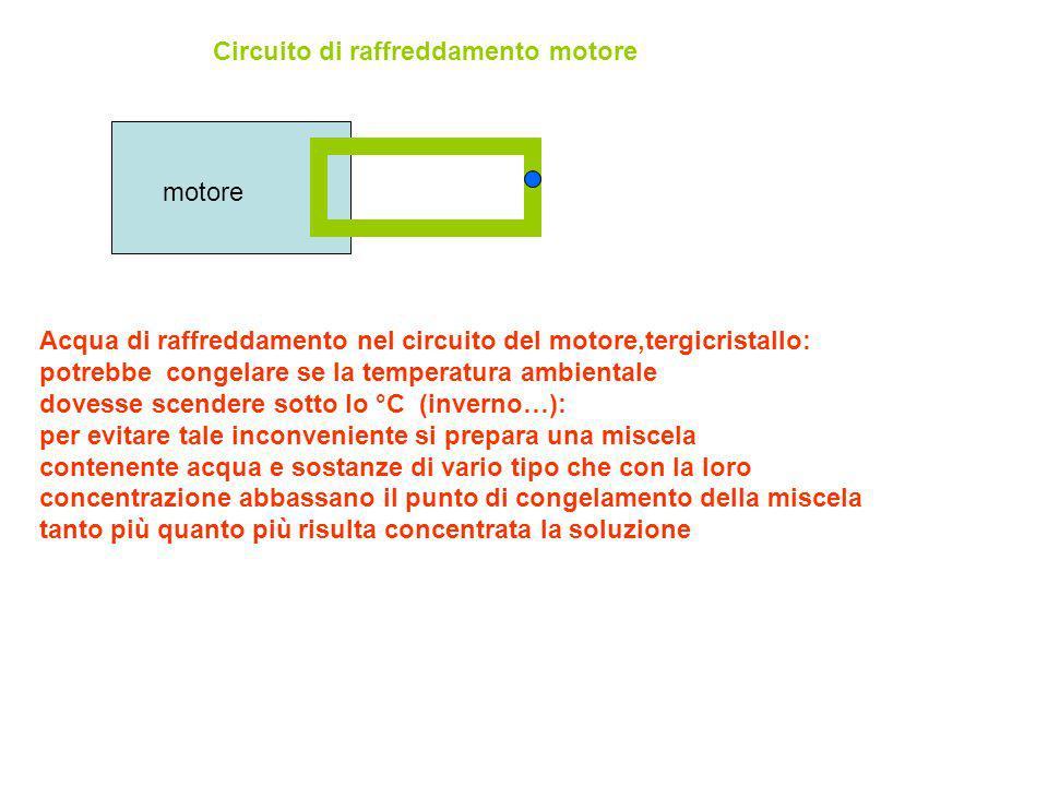 Acqua di raffreddamento nel circuito del motore,tergicristallo: potrebbe congelare se la temperatura ambientale dovesse scendere sotto lo °C (inverno…