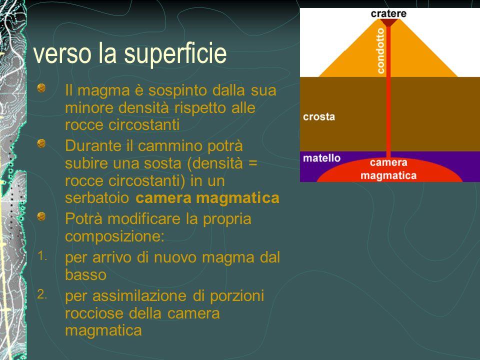 verso la superficie Il magma è sospinto dalla sua minore densità rispetto alle rocce circostanti Durante il cammino potrà subire una sosta (densità =