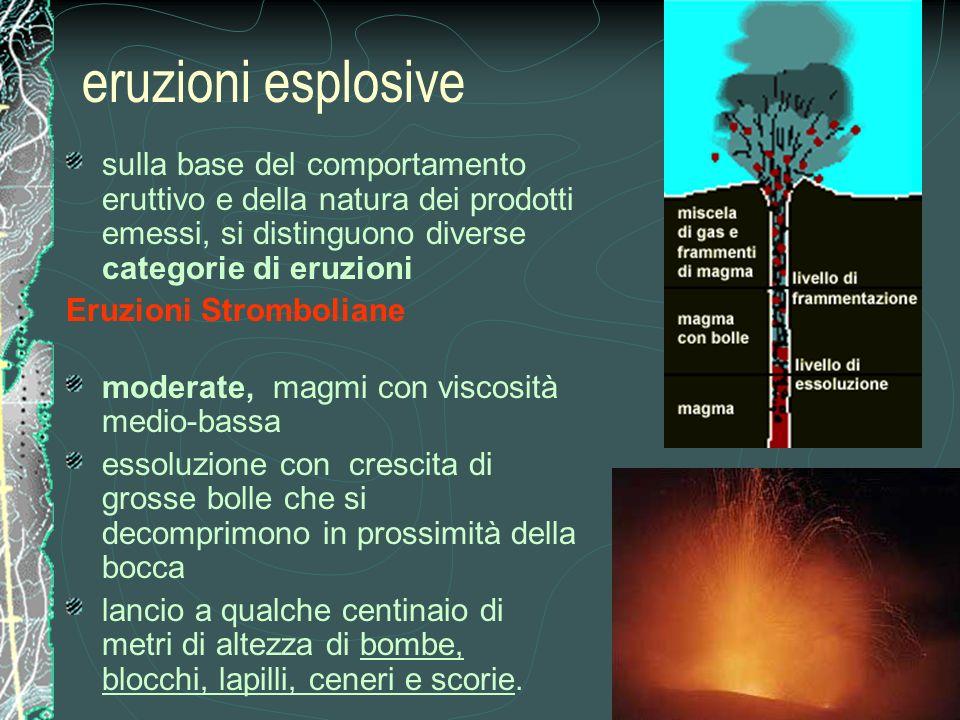 eruzioni esplosive sulla base del comportamento eruttivo e della natura dei prodotti emessi, si distinguono diverse categorie di eruzioni Eruzioni Str