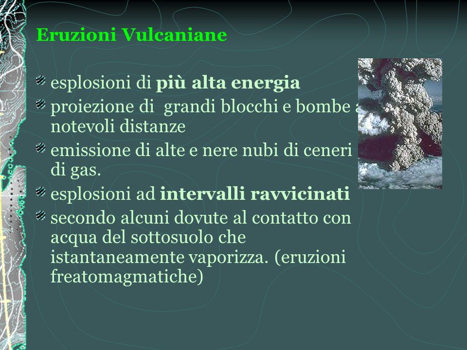 Eruzioni Vulcaniane esplosioni di più alta energia proiezione di grandi blocchi e bombe a notevoli distanze emissione di alte e nere nubi di ceneri e
