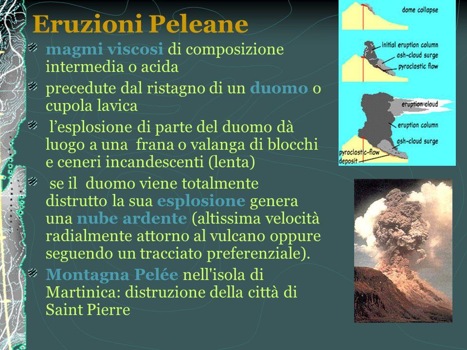 Eruzioni Peleane magmi viscosi di composizione intermedia o acida precedute dal ristagno di un duomo o cupola lavica lesplosione di parte del duomo dà