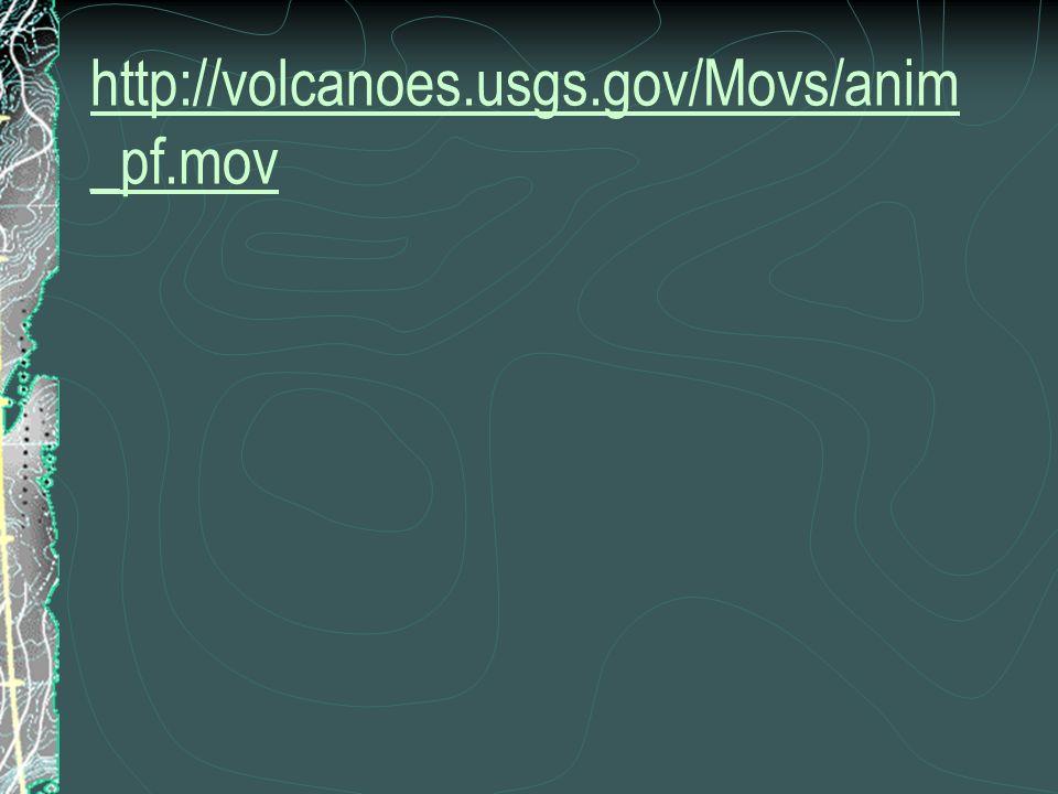 http://volcanoes.usgs.gov/Movs/anim _pf.mov