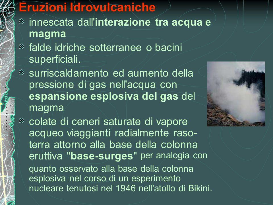 Eruzioni Idrovulcaniche innescata dall'interazione tra acqua e magma falde idriche sotterranee o bacini superficiali. surriscaldamento ed aumento dell