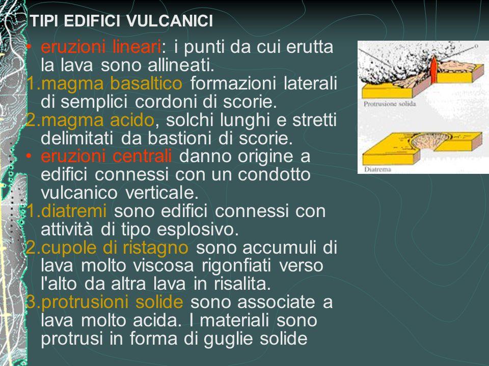 TIPI EDIFICI VULCANICI eruzioni lineari: i punti da cui erutta la lava sono allineati. 1.magma basaltico formazioni laterali di semplici cordoni di sc