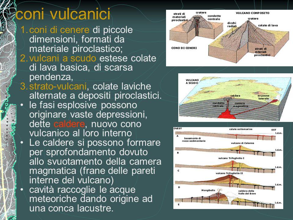 coni vulcanici 1.coni di cenere di piccole dimensioni, formati da materiale piroclastico; 2.vulcani a scudo estese colate di lava basica, di scarsa pe