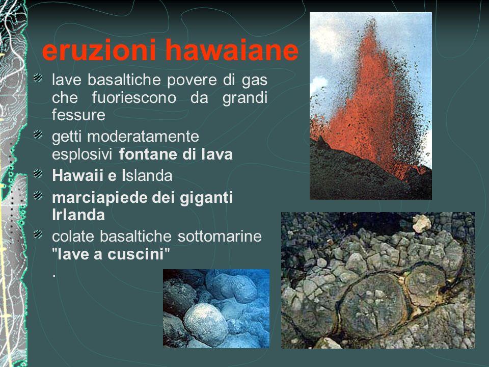 eruzioni hawaiane lave basaltiche povere di gas che fuoriescono da grandi fessure getti moderatamente esplosivi fontane di lava Hawaii e Islanda marci