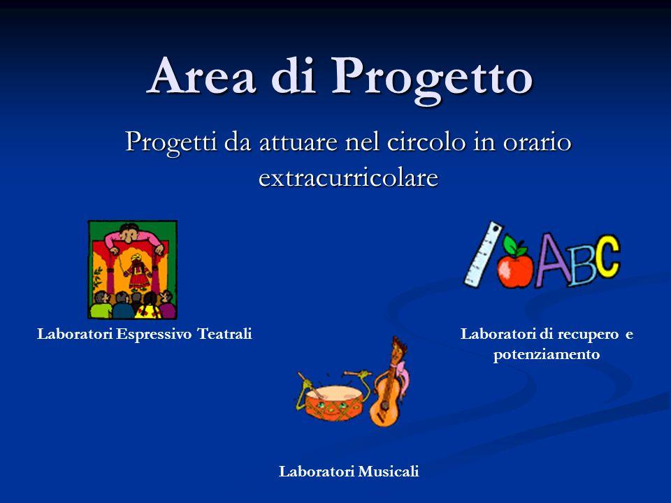 Area di Progetto Progetti da attuare nel circolo in orario extracurricolare Laboratori Espressivo Teatrali Laboratori di recupero e potenziamento Labo