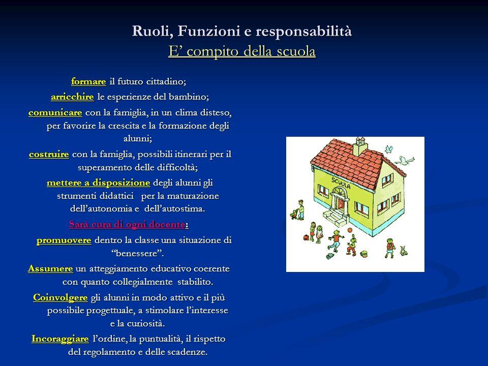 Ruoli, Funzioni e responsabilità E compito della scuola formare il futuro cittadino; arricchire le esperienze del bambino; arricchire le esperienze de